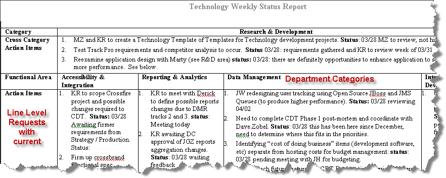 Doc585605 Sample of Weekly Report Weekly Report Template 11 – Sample of Weekly Report