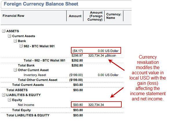 bitcoin-balance-sheet-at-currency-revaluation-1-20131214-1