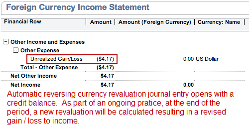 Foreign currency revaluation journal entries, hdfc currency trading